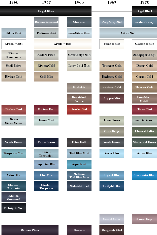 Riviera color chart